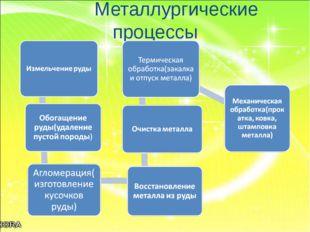 Металлургические процессы