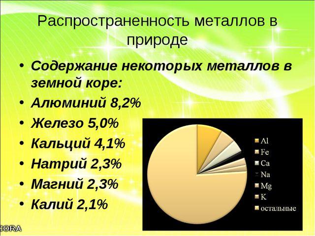Распространенность металлов в природе Содержание некоторых металлов в земной...