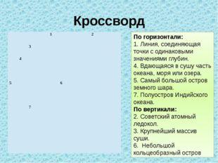 Кроссворд По горизонтали: 1. Линия, соединяющая точки с одинаковыми значениям