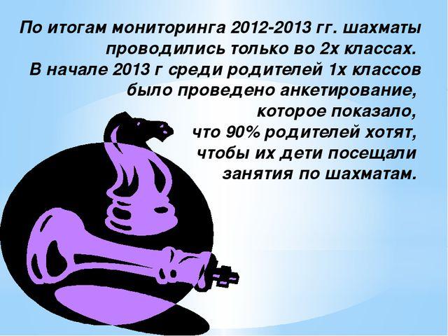 По итогам мониторинга 2012-2013 гг. шахматы проводились только во 2х классах....