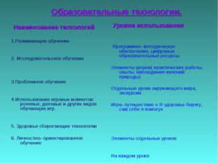 Образовательные технологии. Наименование технологий 1.Развивающее обучение 2