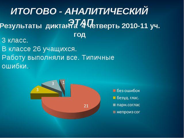 ИТОГОВО - АНАЛИТИЧЕСКИЙ ЭТАП Результаты диктанта 4 четверть 2010-11 уч. год 3...
