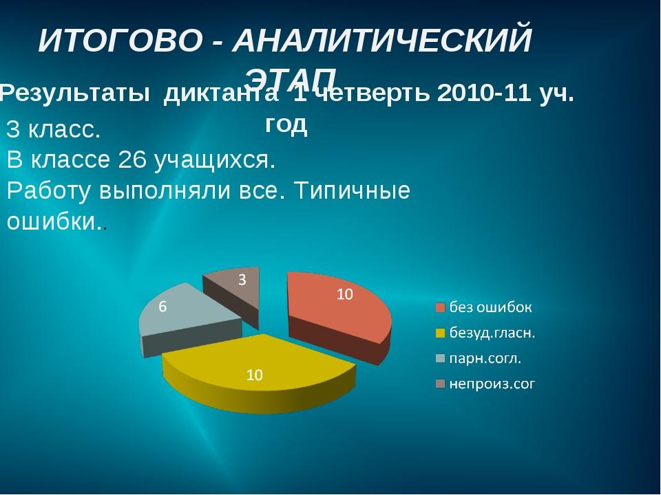 ИТОГОВО - АНАЛИТИЧЕСКИЙ ЭТАП Результаты диктанта 1 четверть 2010-11 уч. год 3...