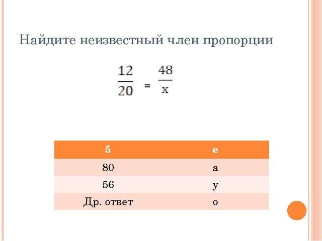 Найдите неизвестный член пропорции = 5 е 80 а 56 у Др. ответ о