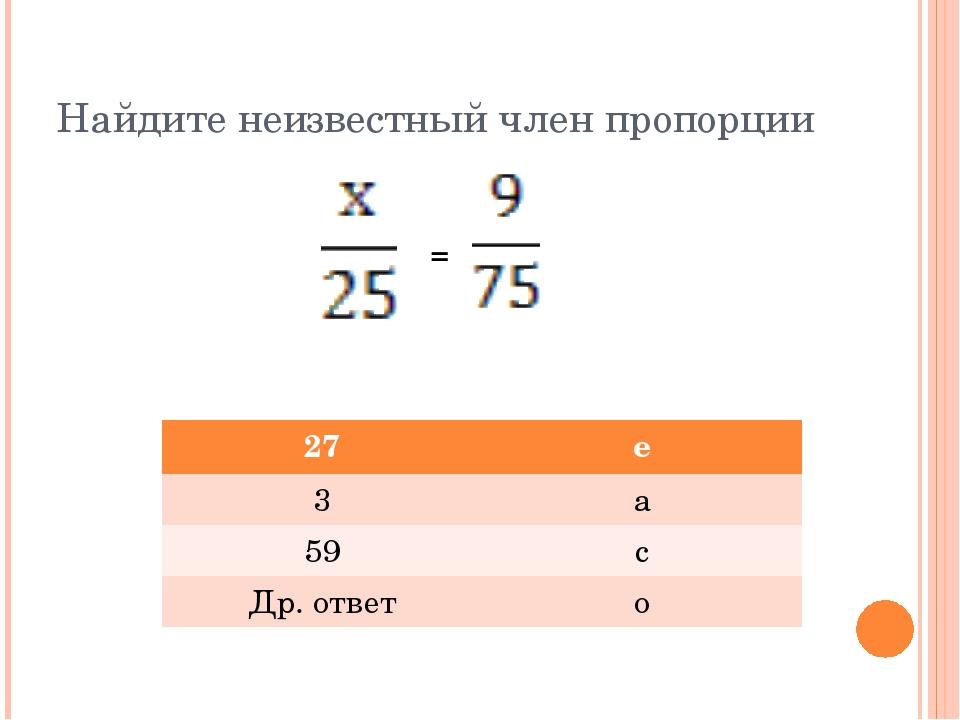 Найдите неизвестный член пропорции = 27 е 3 а 59 с Др. ответ о