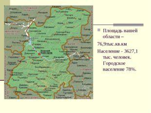 Площадь нашей области – 76,9тыс.кв.км Население - 3627,1 тыс. человек. Городс