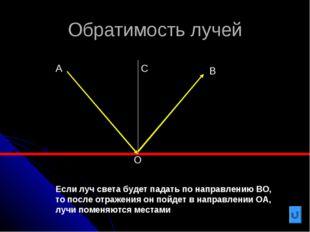 Обратимость лучей В Если луч света будет падать по направлению ВО, то после о