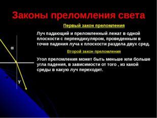 Законы преломления света α γ Первый закон преломления Луч падающий и преломле