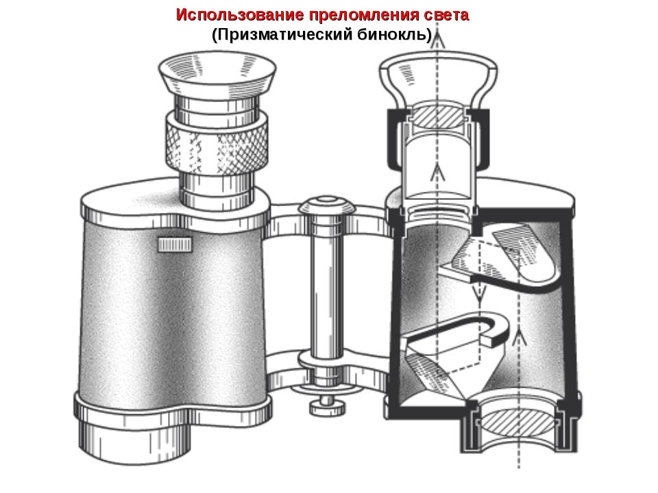 Использование преломления света (Призматический бинокль) Призматический бинокль