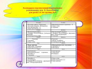 Календарно-перспективное планирование развивающих игр В. Воскобовича для дет