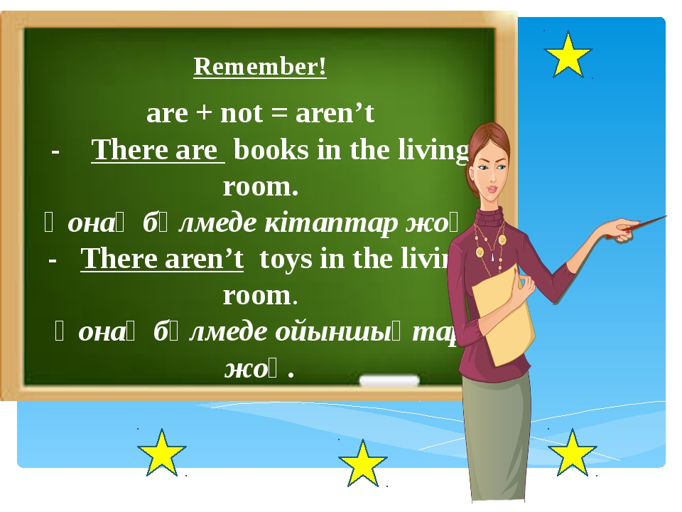 Grammar. Remember! are+not=aren't There are books on the shelf. There aren't...