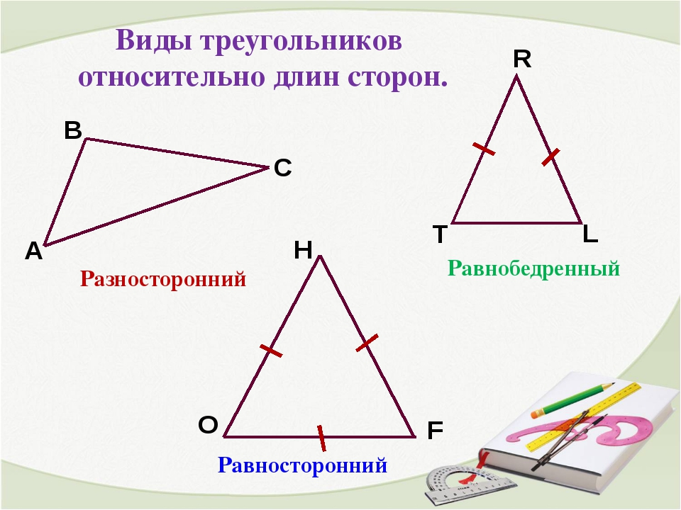 A O H F Разносторонний Равносторонний Равнобедренный Виды треугольников относ...