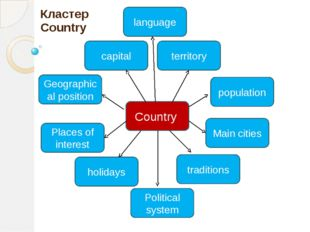 Кластер Country Country traditions holidays Geographical position capital po