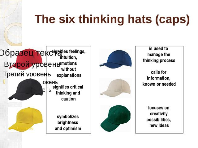The six thinking hats (caps) signifies feelings, intuition, emotions without...