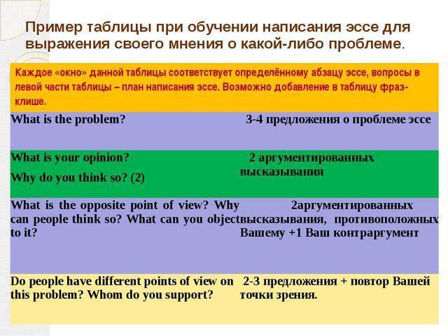 Пример таблицы при обучении написания эссе для выражения своего мнения о како...