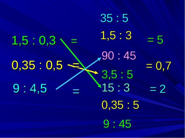= 5 1,5 : 0,3 15 : 3 0,35 : 0,5 1,5 : 3 0,35 : 5 3,5 : 5 35 : 5 9 : 4,5 9 : 4...