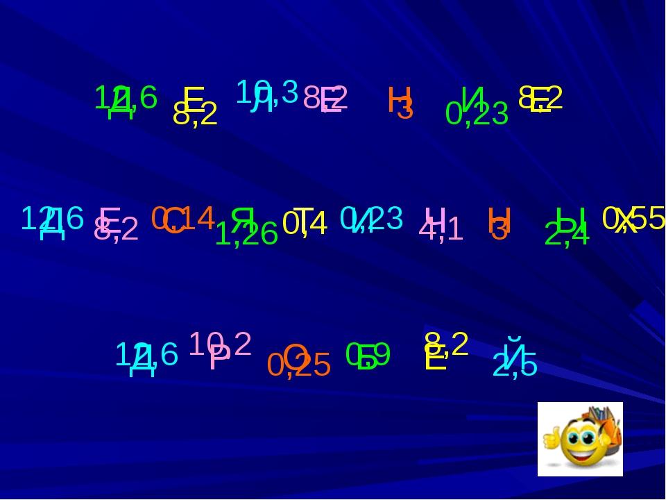 Д Е Л Е Н И Е Д Е С Я Т И Ч Н Ы Х Д Р О Б Е Й 12,6 12,6 12,6 8,2 8,2 8,2 8,2...