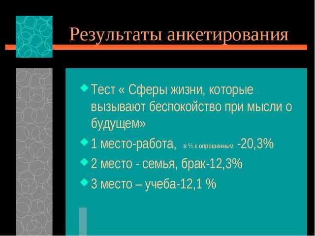 Результаты анкетирования Тест « Сферы жизни, которые вызывают беспокойство пр...
