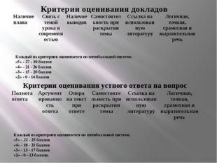 Критерии оценивания докладов Каждый из критериев оценивается по пятибалльной