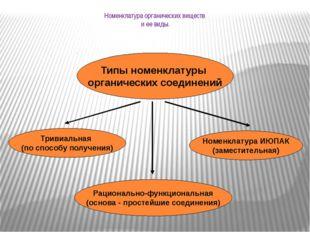 Номенклатура органических веществ и ее виды. Типы номенклатуры органических с