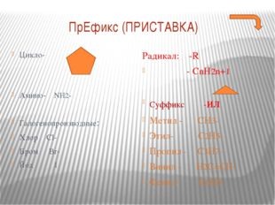ПрЕфикс (ПРИСТАВКА) Цикло- Амино- NH2- Галогенопроизводные: Хлор Cl- Бром Br-