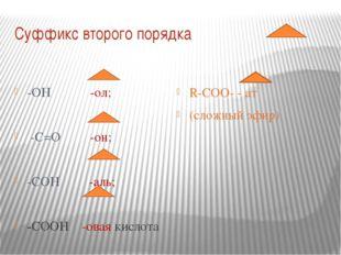 Суффикс второго порядка -ОН -ол; -С=О -он; -СОН -аль; -СООН -овая кислота R-C