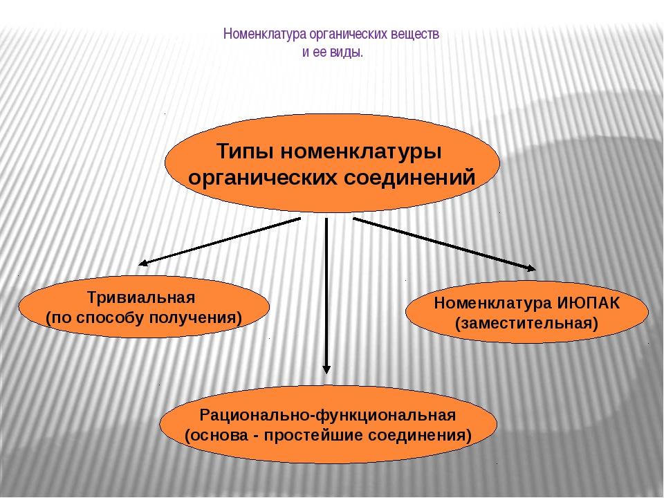 Номенклатура органических веществ и ее виды. Типы номенклатуры органических с...