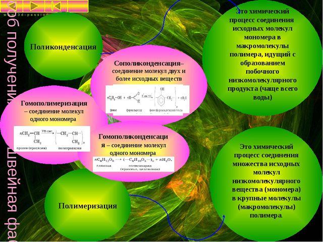 Форма макромолекул Линейная Разветвлённая Пространственная Изогнутая (волокна...