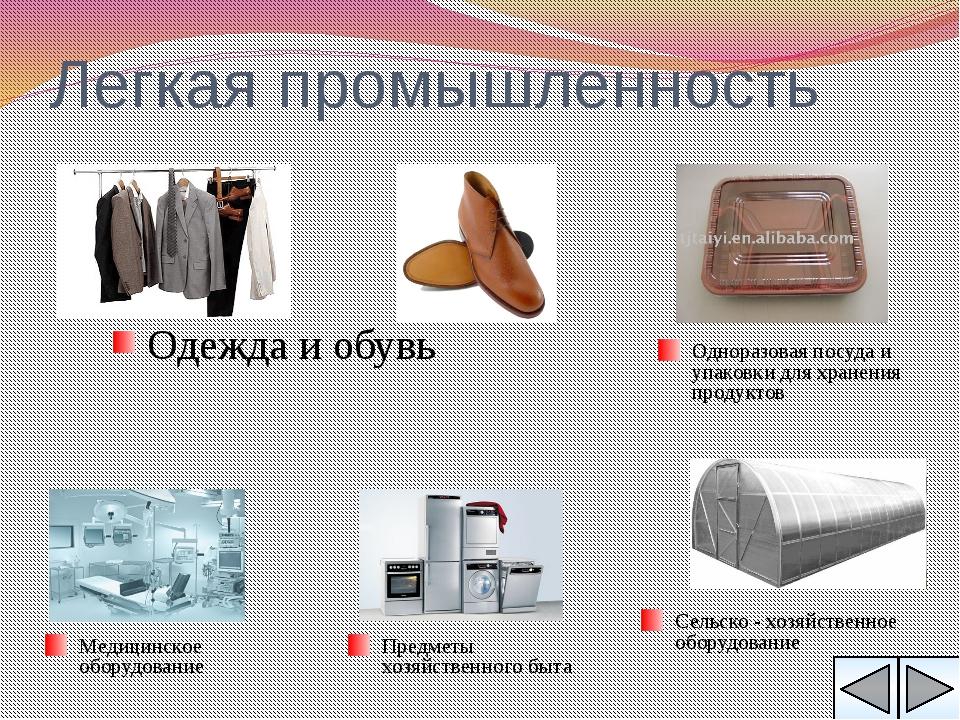 Строительство Покрытия крыш Утеплители Полипропиленовые трубы Напольные покры...