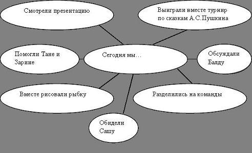 https://festival.1september.ru/articles/527951/img9.jpg