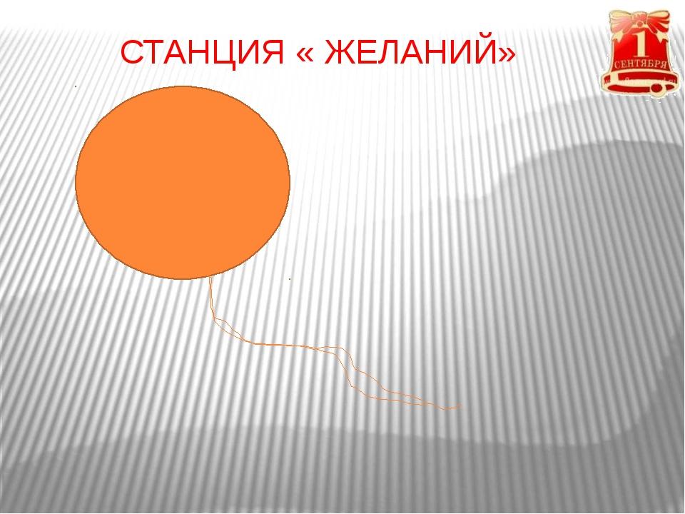 СТАНЦИЯ « ЖЕЛАНИЙ»