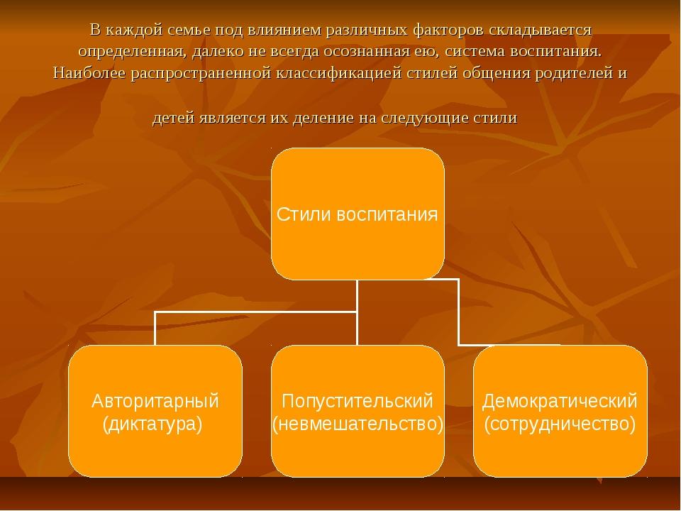 В каждой семье под влиянием различных факторов складывается определенная, да...