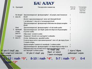 """БАҒАЛАУ 11-12 ұпай- """"5"""", 8-10 ұпай- """"4"""", 5-7 ұпай- """"3"""", 0-4 ұпай- """"2"""" Бәрін т"""