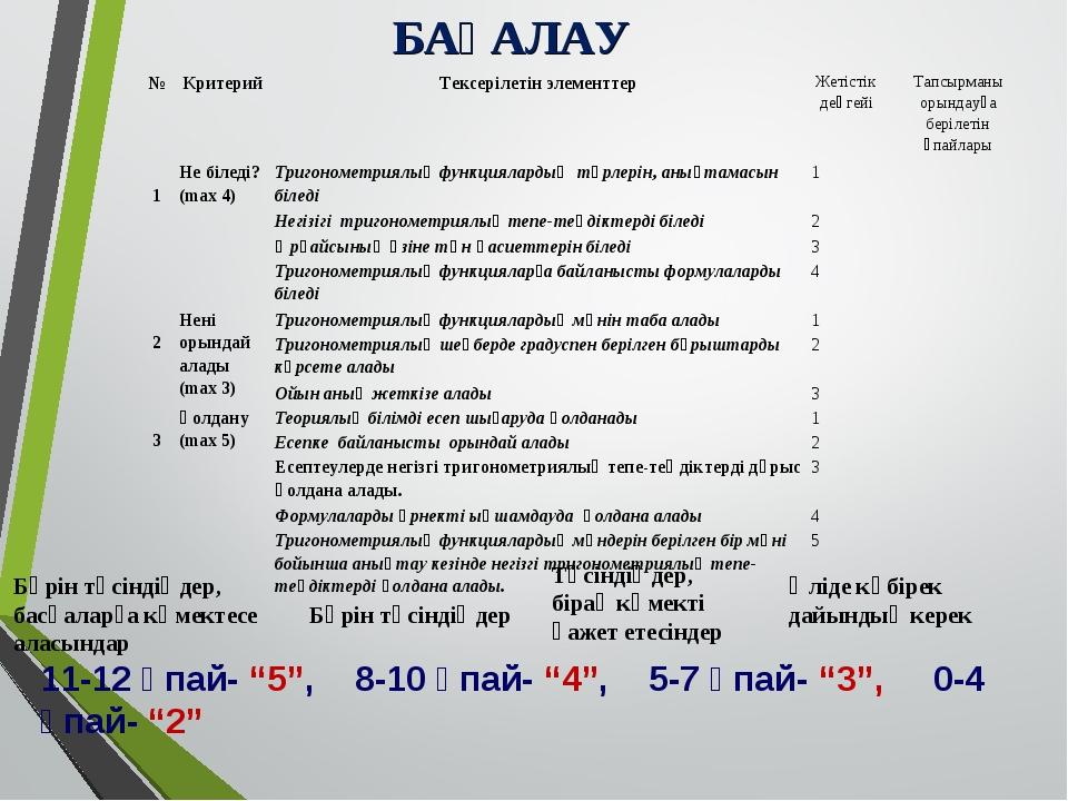 """БАҒАЛАУ 11-12 ұпай- """"5"""", 8-10 ұпай- """"4"""", 5-7 ұпай- """"3"""", 0-4 ұпай- """"2"""" Бәрін т..."""
