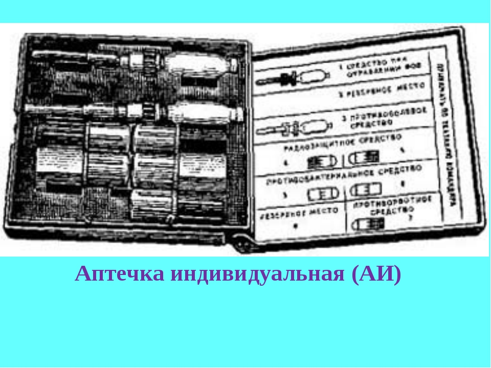 Аптечка индивидуальная (АИ)