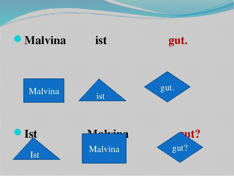 Malvina ist gut. Ist Malvina gut? Malvina ist gut. Ist Malvina gut?