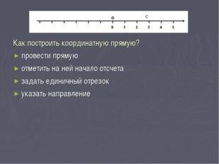 Как построить координатную прямую? провести прямую отметить на ней начало отс