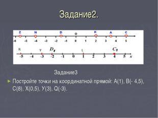 Задание2. Задание3 Постройте точки на координатной прямой: А(1), В(- 4,5)