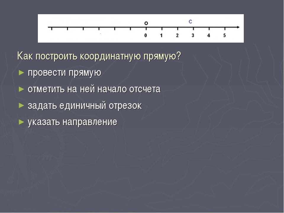 Как построить координатную прямую? провести прямую отметить на ней начало отс...