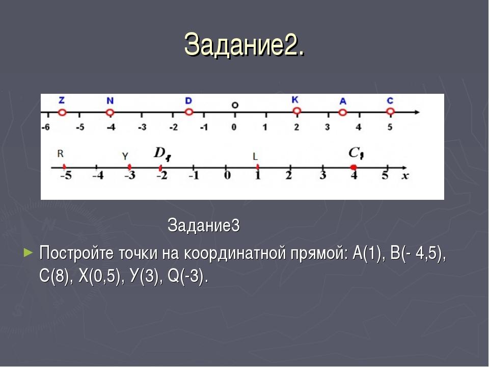 Задание2. Задание3 Постройте точки на координатной прямой: А(1), В(- 4,5)...