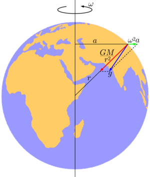 http://upload.wikimedia.org/wikipedia/commons/thumb/3/39/Acceleration-due-to-Gravity-on-Earth.png/300px-Acceleration-due-to-Gravity-on-Earth.png