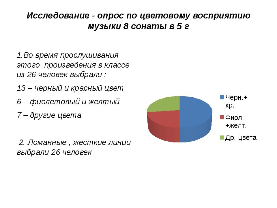 Исследование - опрос по цветовому восприятию музыки 8 сонаты в 5 г 1.Во время...