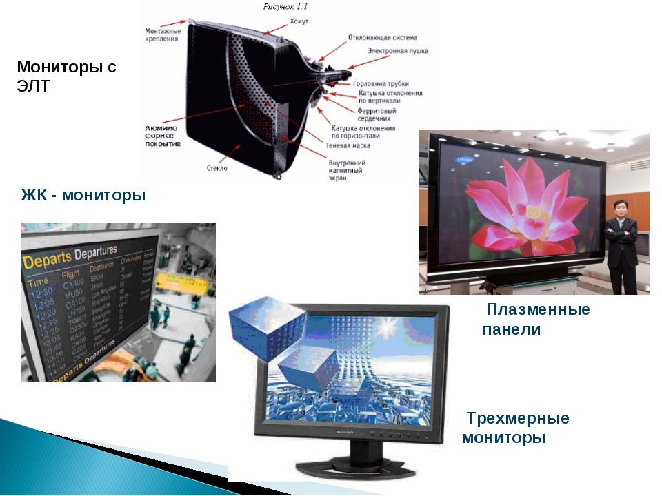 Мониторы с ЭЛТ ЖК - мониторы Плазменные панели Трехмерные мониторы