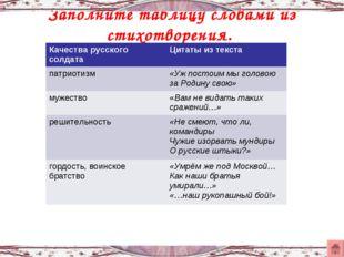 Заполните таблицу словами из стихотворения.    Качества русского солдата