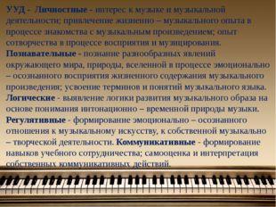 УУД - Личностные - интерес к музыке и музыкальной деятельности; привлечение ж