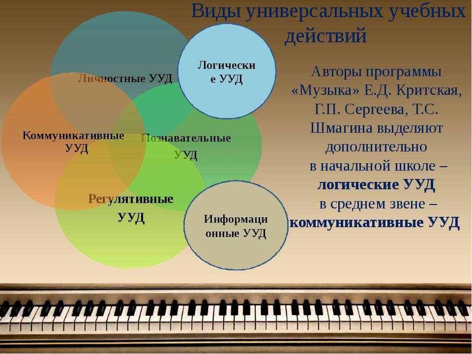 Информационные УУД Логические УУД Виды универсальных учебных действий Авторы...