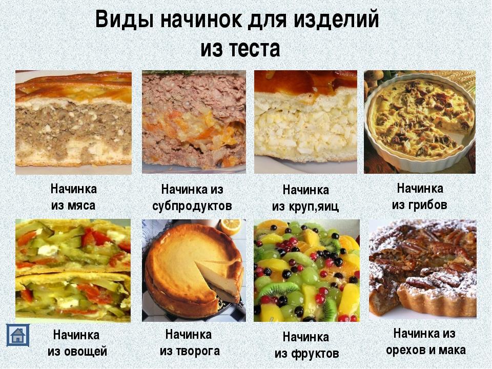 Виды начинок для изделий из теста Начинка из мяса Начинка из субпродуктов Нач...