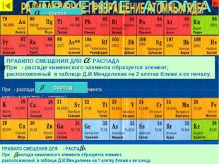 ПРАВИЛО СМЕЩЕНИЯ ДЛЯ - РАСПАДА При - распаде химического элемента образуется
