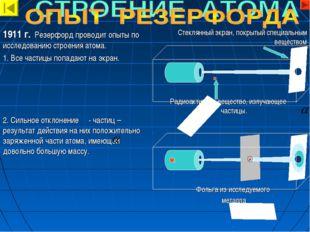 Стеклянный экран, покрытый специальным веществом Радиоактивное вещество, излу