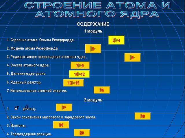 СОДЕРЖАНИЕ 1 модуль 1. Строение атома. Опыты Резерфорда. 2. Модель атома Рез...